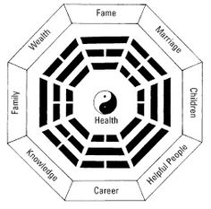 1000+ images about Feng Shui in the Office from
