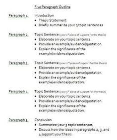 Essay Writing Examples For High School Models On Pinterest Cover