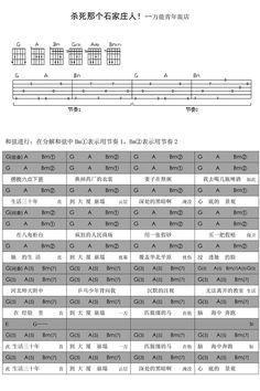 [和絃]周杰倫-稻香 @ 磨人譜屋(Mull Mill)吉他譜編寫 :: 隨意窩 Xuite日誌 | Guitar | Pinterest