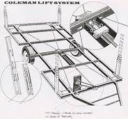 Goshen Lift System for pop up campers ( How to ) W/Pics