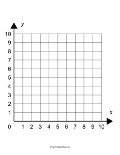 All four quadrants on this 30x30 graph paper are numbered
