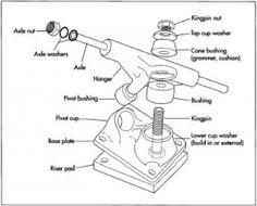 Auto Body Worksheets Auto Body Templates Wiring Diagram