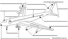 Wings, Lesson plans and Planes on Pinterest