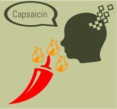 Capsaicin for Cluste