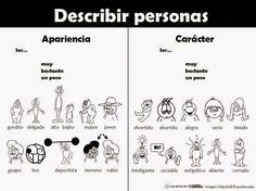 Spanish table setting worksheet #spanishworksheets #
