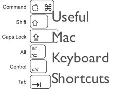 FairerPlatform » Blog Archive How to: Special character
