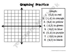Coordinate Plane online activity- checks the answers for