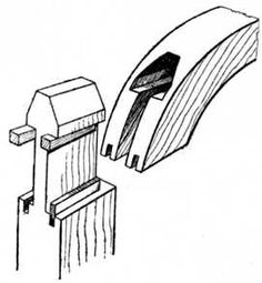 Installation instructions for Waddell's woodworker mount