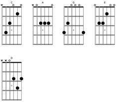 9 Must Know Electric Blues Instrumentals
