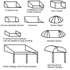 1000+ images about Awnings & Outdoor Window Covers on