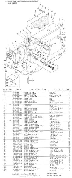 Single Needle Industrial Sewing Machine wailking foot