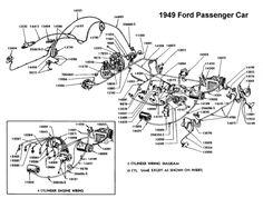 Ford on Pinterest