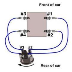 Vw Bug Wiring Diagram For Dune Buggy Mitsubishi Mirage 98 Radio 71 T3 | Ruthie Pinterest 71