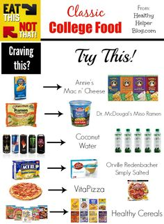 1000 Ideas About Healthy College Food On Pinterest