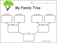My family tree idea...use with They Were Strong & Good