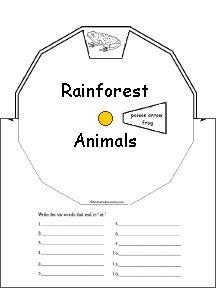 1000+ images about Rainforest Unit Study on Pinterest