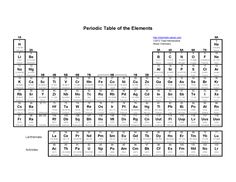 Periodic table, Tables and Atoms on Pinterest