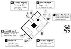 Electronic voting machine using seven segment multiplexing