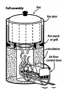 1000+ images about Propane tank stove on Pinterest