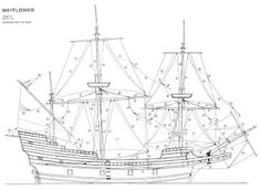 DESIGN & TECHNOLOGY: the Galleon ship was a type of Ship