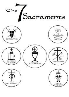 Confirmation, Clip art and Catholic on Pinterest