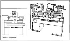 1000+ images about Metal lathe projects on Pinterest
