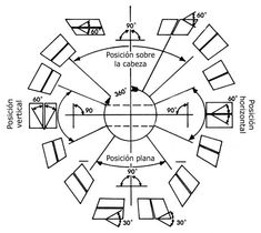 Basic Weld Symbol More Detailed Symbolic Representation of