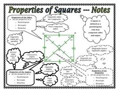 GEOMETRY PROPERTIES OF QUADRILATERALS RIDDLE WORKSHEET