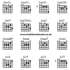 Advanced guitar chords:C(add9) C(addD) C+ C.., C/A. C/A