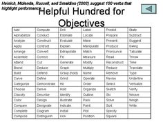 1000+ images about Content and Language Objectives on