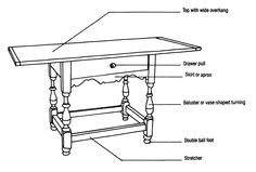 1000+ images about Diagrams of Antique Furniture on