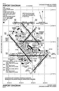 1000+ images about Airport Diagrams on Pinterest