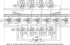 Led lamp, LED and Wire on Pinterest