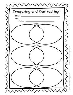 Venn diagrams, Compare and contrast and Character trait on
