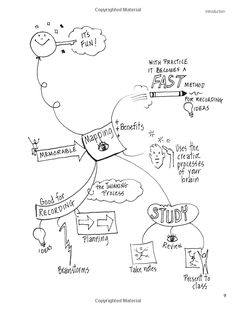 Visual Thinking: Tools for Mapping Your Ideas: Nancy