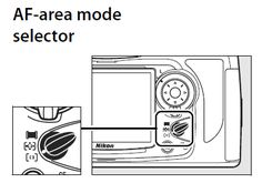 Read this!:::Nikon focusing modes