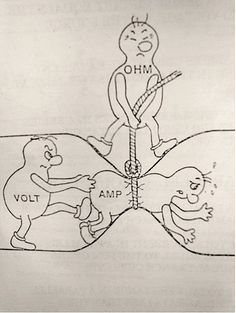 Image result for electrical resistance