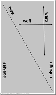 Tape measure, The example above shows the markings in 1/16