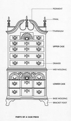 Molding profiles divided into the following geometrical
