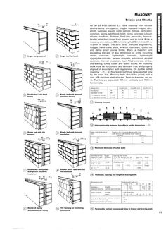 Size Brick Dimensions #Brick Pinned by www.modlar.com