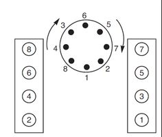 Lowrider Solenoid Wiring Diagram, Lowrider, Free Engine