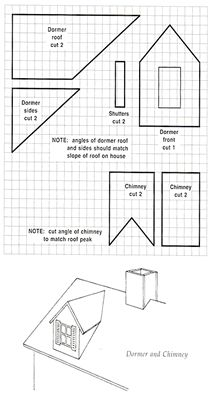 clay slab pottery templates for paper auto electrical wiring diagram rear hatch fiat 500