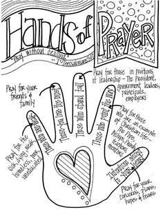 The Five Fingers of Prayer