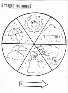 1000+ images about Weather & Seasons for Preschool on