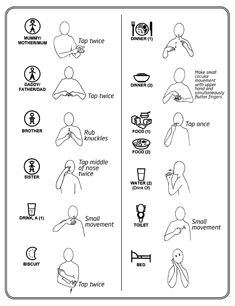 """Search Results for """"Makaton Signs For Love You Printable"""