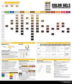Redken Color Gels Chart