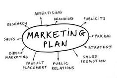 Marketing is dominated by the 7 Ps of marketing namely