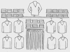 1000+ images about Planogram, Retail Merchandising, Visual