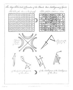 The Kamea, or magic square, of Venus, together