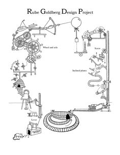 1000+ images about Levers and Pulleys Unit Projects on